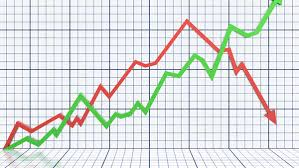 index-annuit-graph